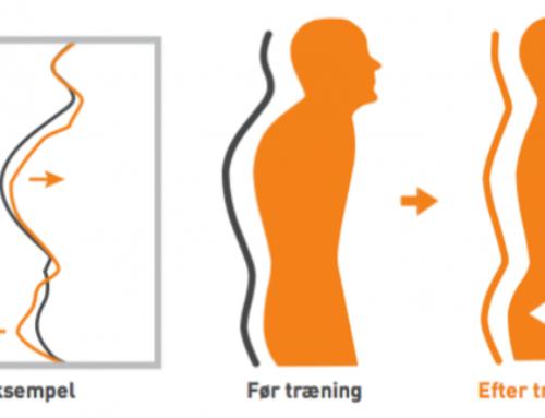 Opbyg muskler